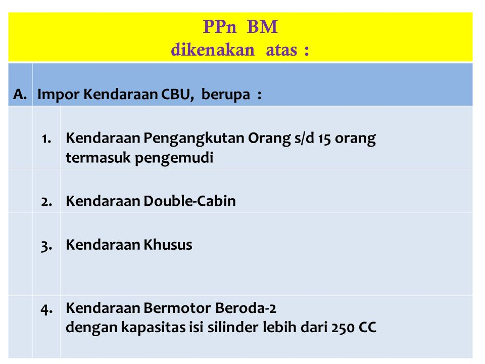 PPn BM dikenakan atas : A. Impor Kendaraan CBU, berupa : 1.