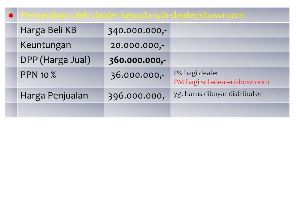 Penyerahan oleh dealer kepada sub-dealer/showroom Harga Beli KB