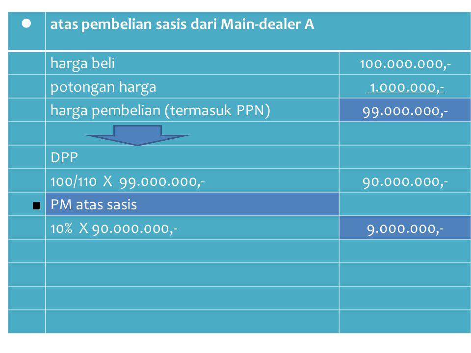  atas pembelian sasis dari Main-dealer A. harga beli. 100.000.000,- potongan harga. 1.000.000,-