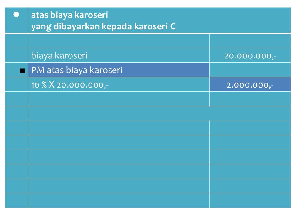  atas biaya karoseri. yang dibayarkan kepada karoseri C. biaya karoseri. 20.000.000,- ■ PM atas biaya karoseri.