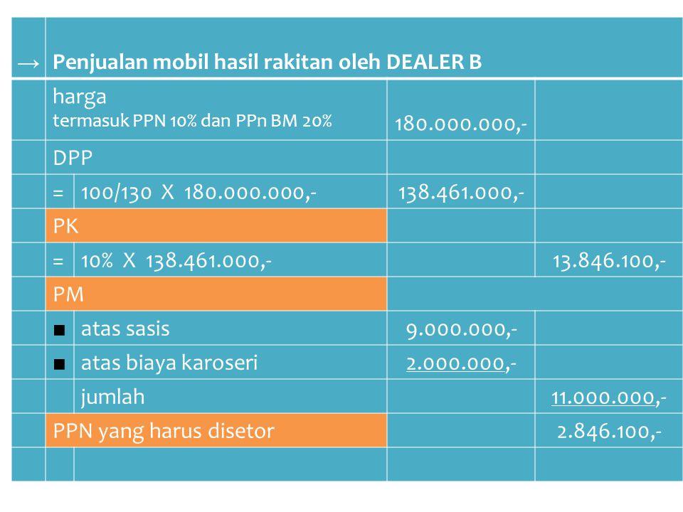Penjualan mobil hasil rakitan oleh DEALER B harga 180.000.000,- DPP =