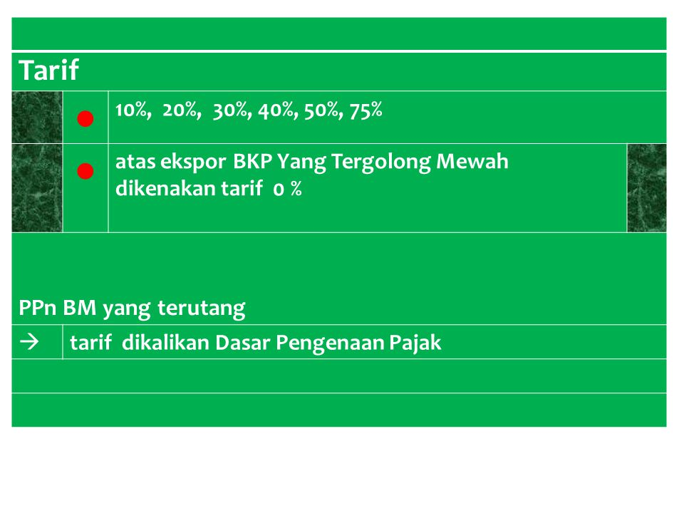 ● Tarif PPn BM yang terutang 10%, 20%, 30%, 40%, 50%, 75%