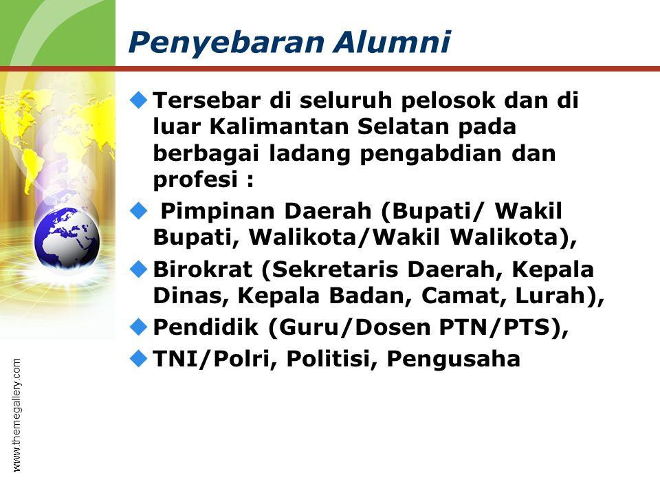 Penyebaran Alumni Tersebar di seluruh pelosok dan di luar Kalimantan Selatan pada berbagai ladang pengabdian dan profesi :