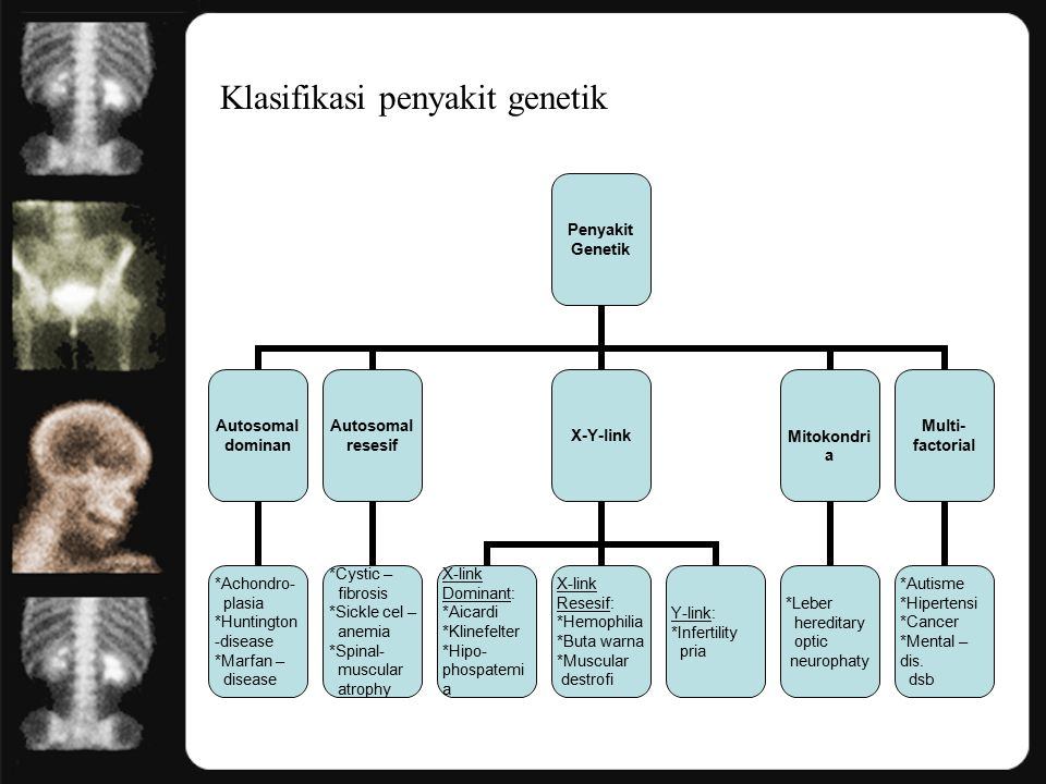 Klasifikasi penyakit genetik