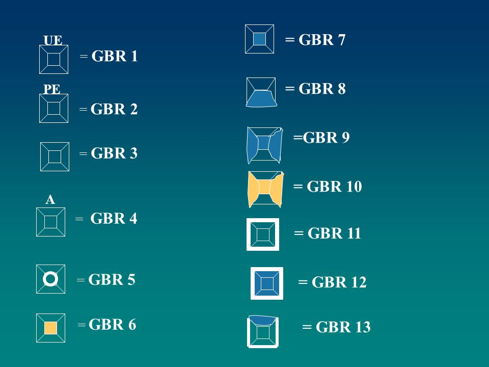 = GBR 7 = GBR 8 =GBR 9 = GBR 10 = GBR 11 = GBR 12 = GBR 13 UE = GBR 1