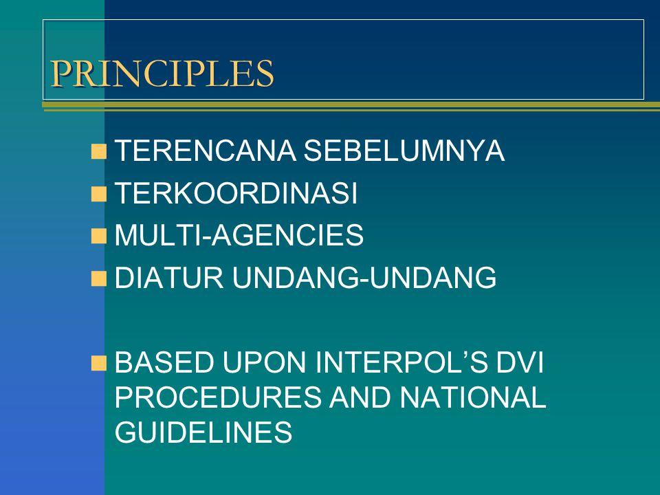 PRINCIPLES TERENCANA SEBELUMNYA TERKOORDINASI MULTI-AGENCIES