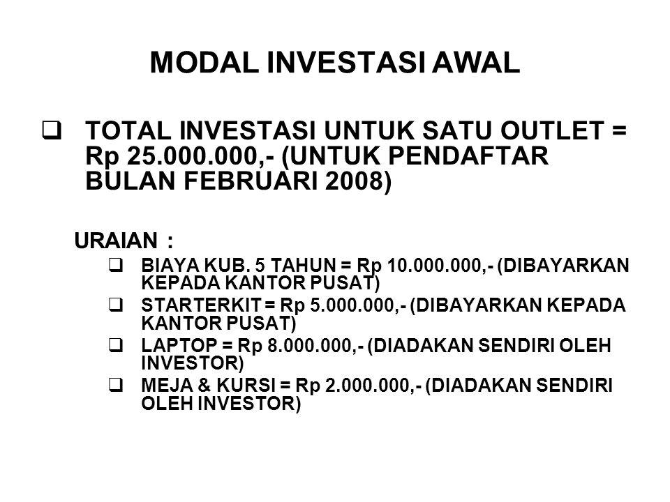 MODAL INVESTASI AWAL TOTAL INVESTASI UNTUK SATU OUTLET = Rp 25.000.000,- (UNTUK PENDAFTAR BULAN FEBRUARI 2008)