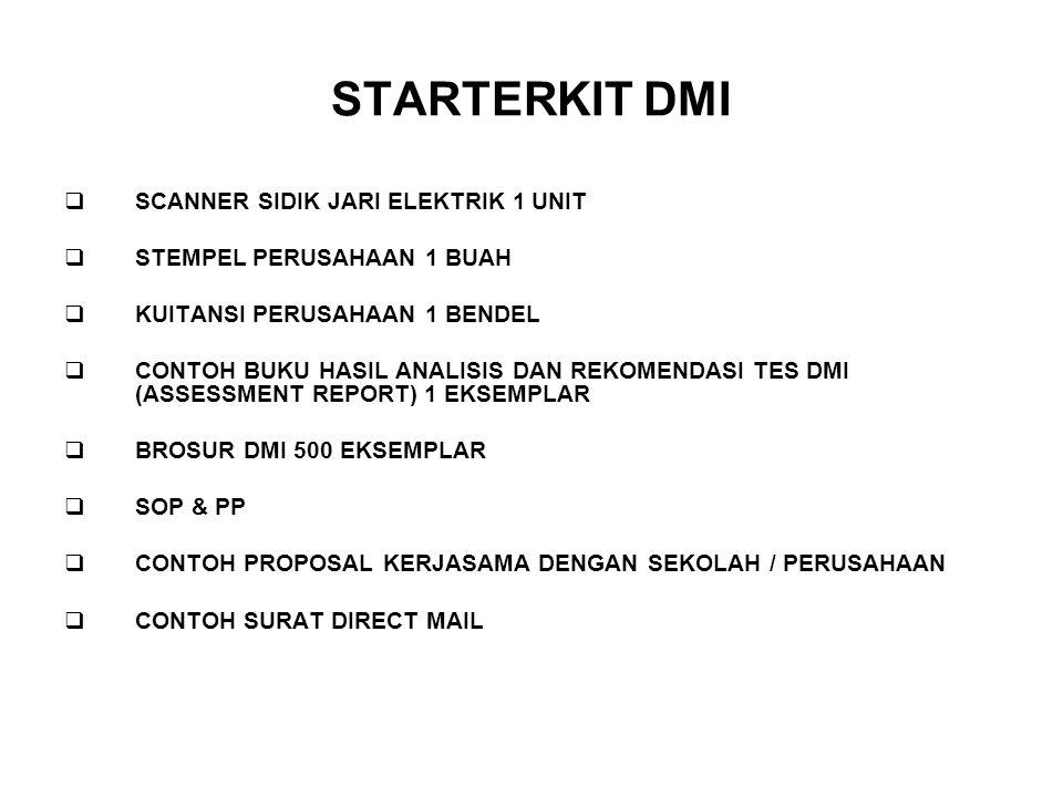 STARTERKIT DMI SCANNER SIDIK JARI ELEKTRIK 1 UNIT