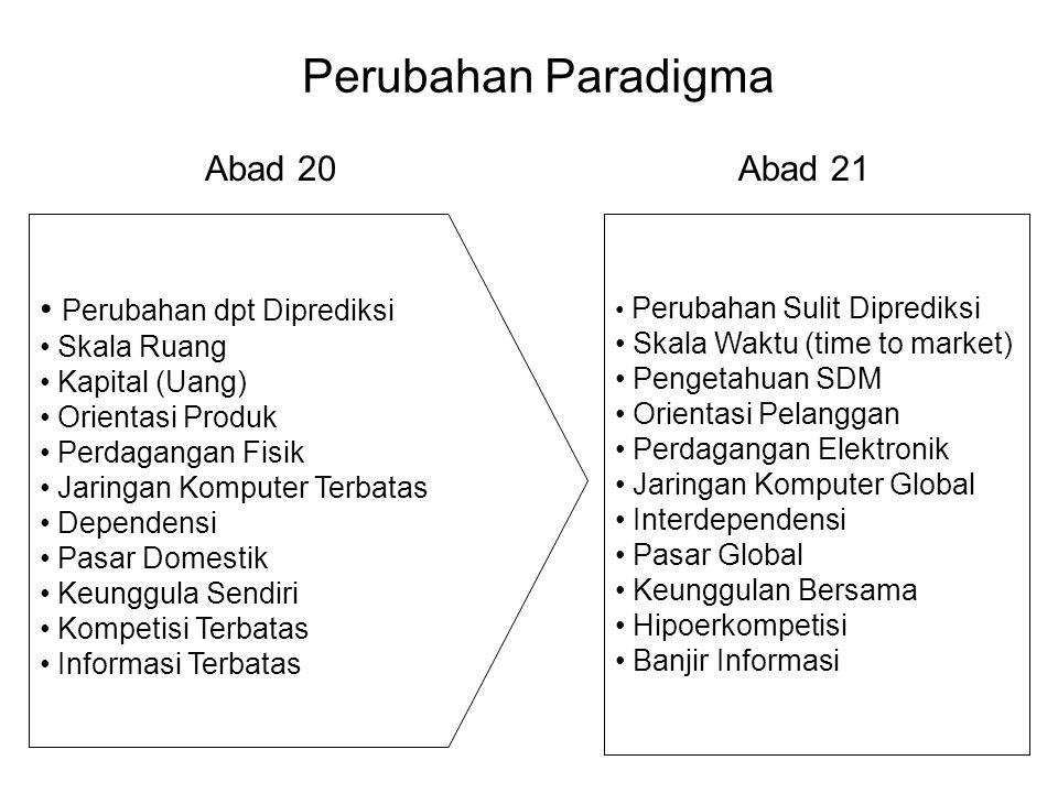 Perubahan Paradigma Abad 20 Abad 21 Perubahan dpt Diprediksi