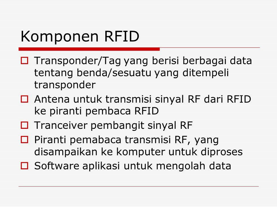 Komponen RFID Transponder/Tag yang berisi berbagai data tentang benda/sesuatu yang ditempeli transponder.