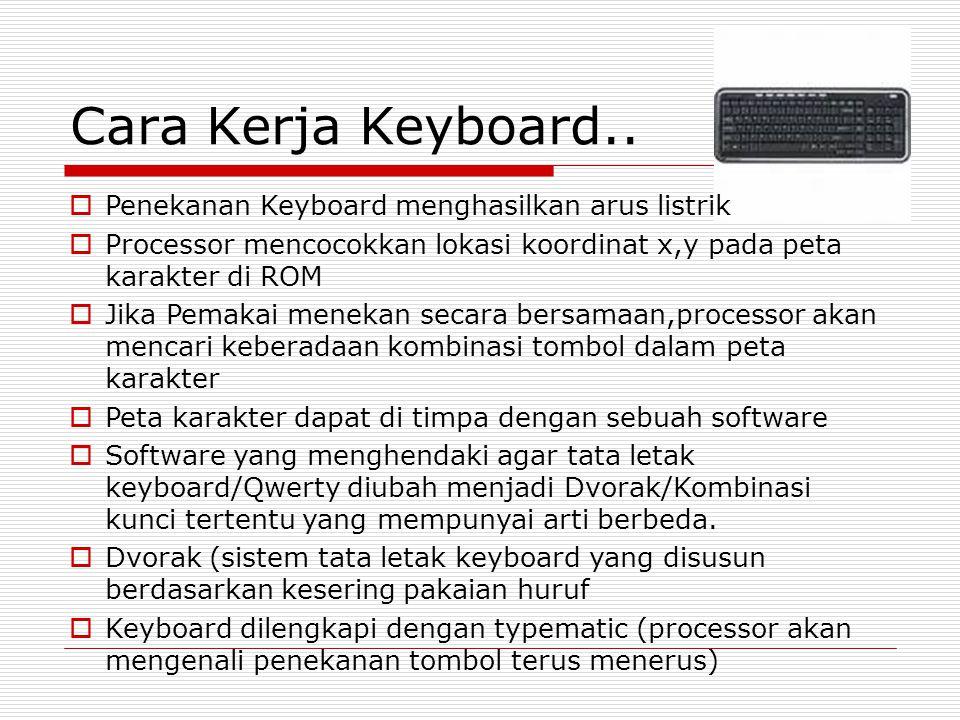 Cara Kerja Keyboard.. Penekanan Keyboard menghasilkan arus listrik