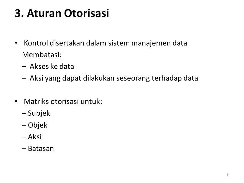 3. Aturan Otorisasi Kontrol disertakan dalam sistem manajemen data