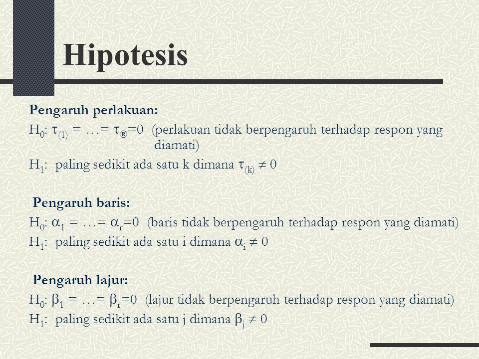 Hipotesis Pengaruh perlakuan: