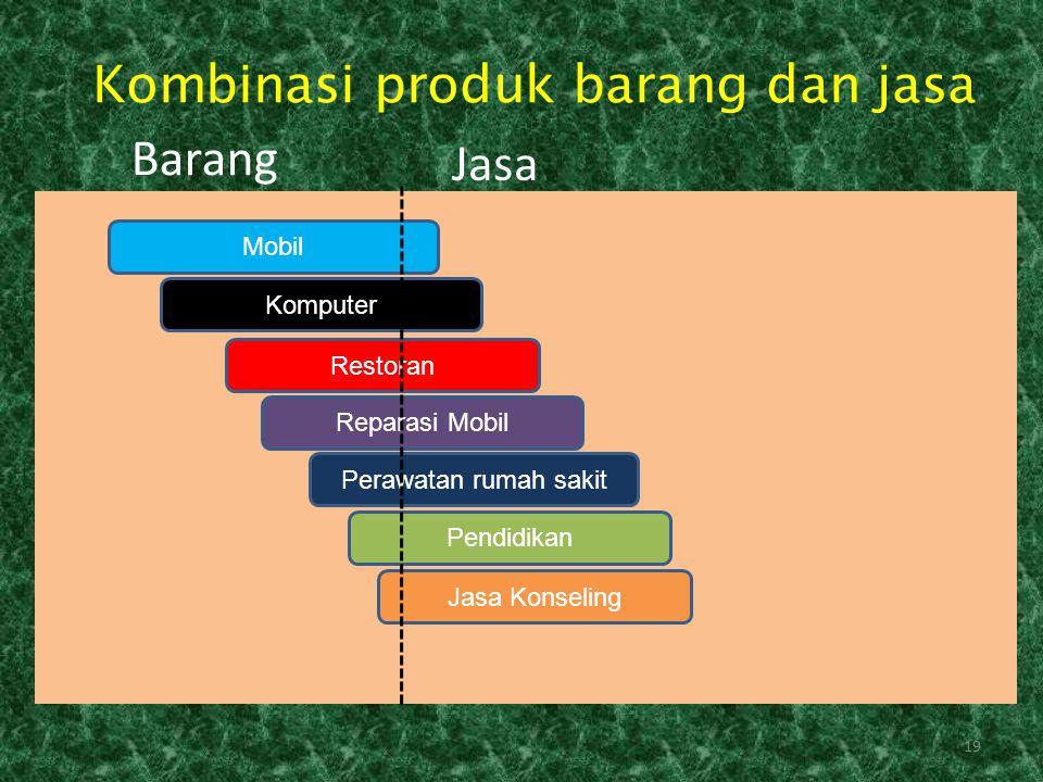 Kombinasi produk barang dan jasa