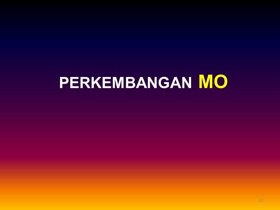 PERKEMBANGAN MO