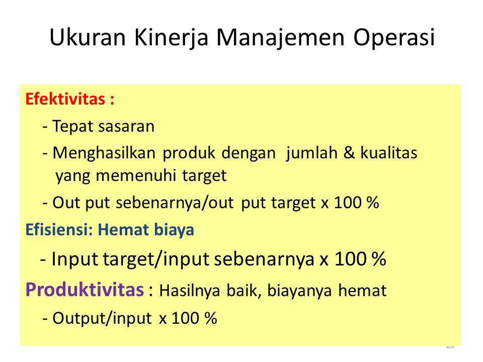 Ukuran Kinerja Manajemen Operasi