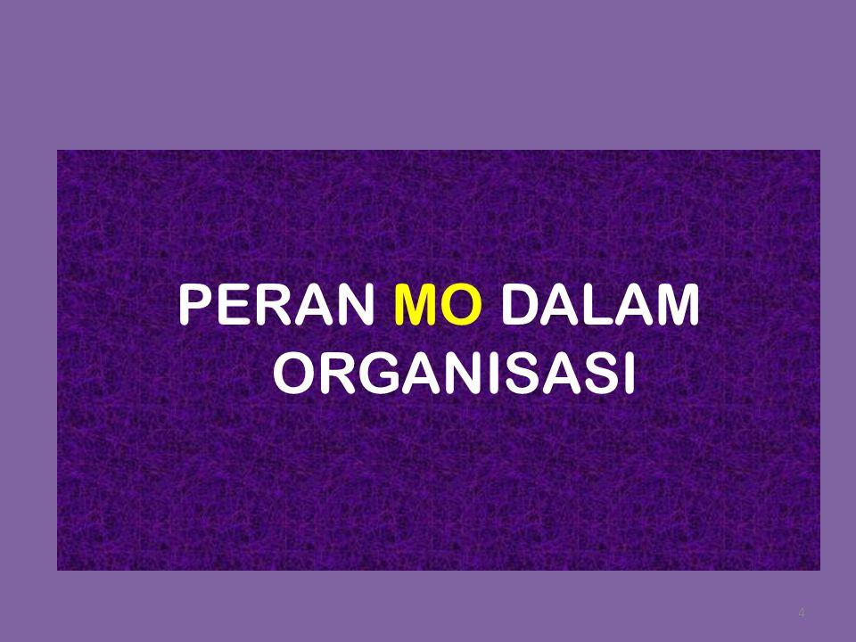 PERAN MO DALAM ORGANISASI
