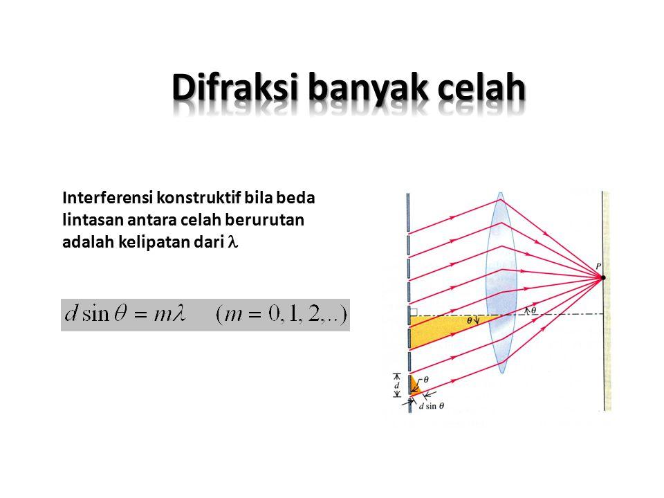 Difraksi banyak celah Interferensi konstruktif bila beda lintasan antara celah berurutan adalah kelipatan dari 