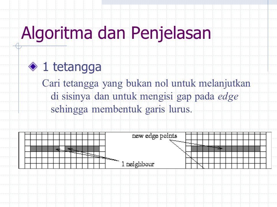 Algoritma dan Penjelasan