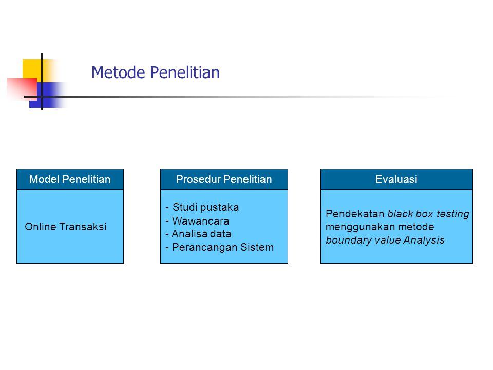 Metode Penelitian Model Penelitian Prosedur Penelitian Evaluasi