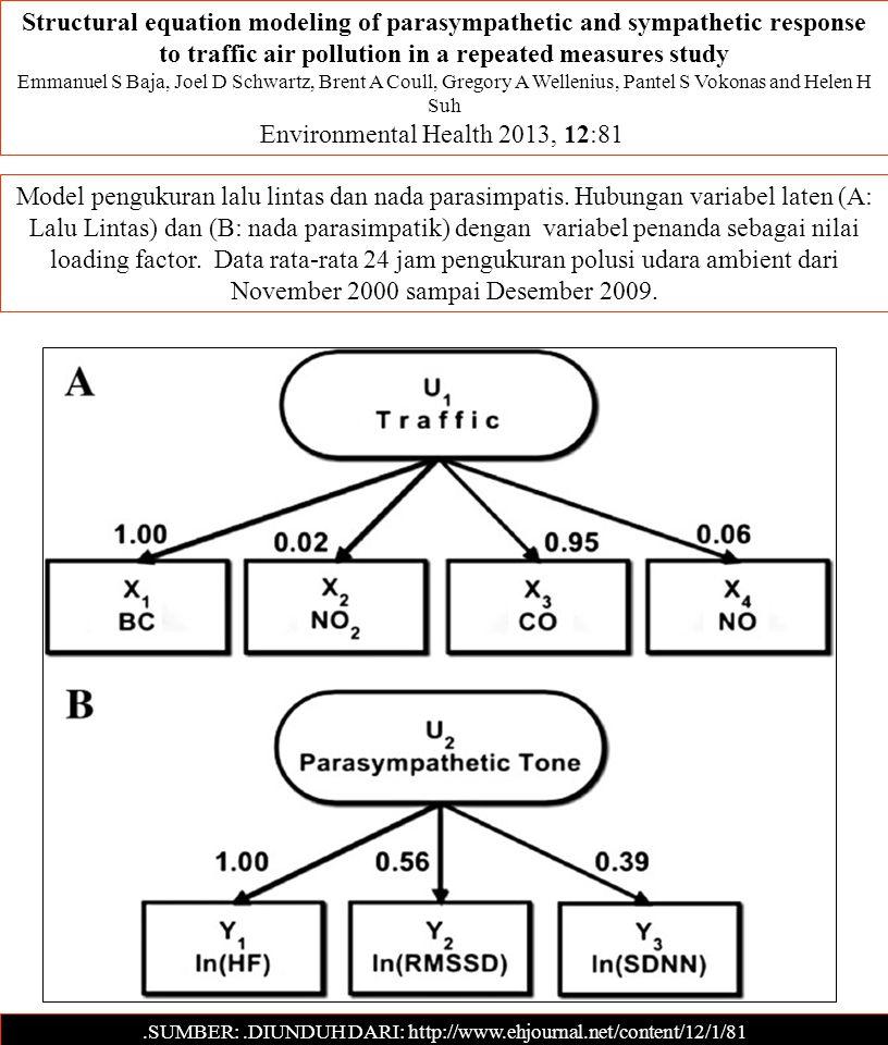 Environmental Health 2013, 12:81