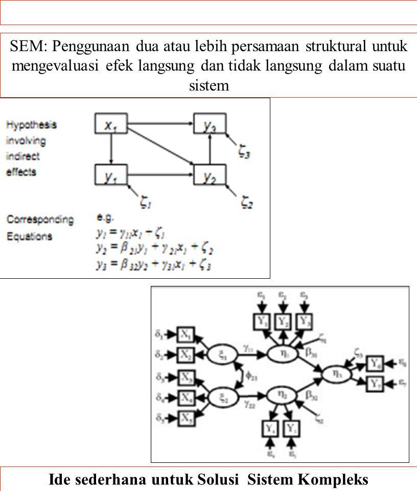 Ide sederhana untuk Solusi Sistem Kompleks