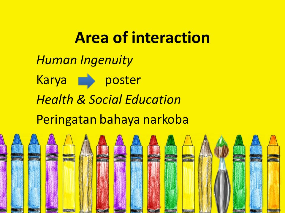 Area of interaction Human Ingenuity Karya poster