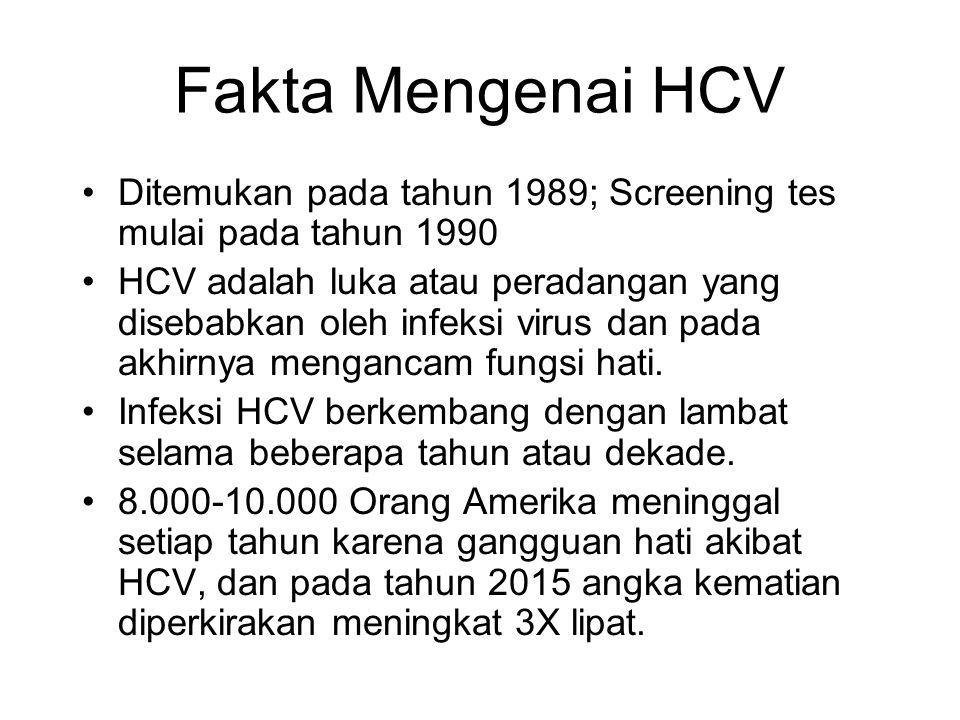 Fakta Mengenai HCV Ditemukan pada tahun 1989; Screening tes mulai pada tahun 1990.