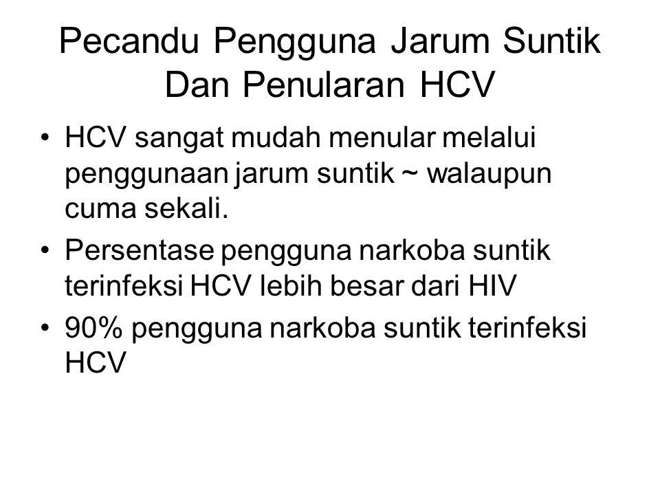 Pecandu Pengguna Jarum Suntik Dan Penularan HCV