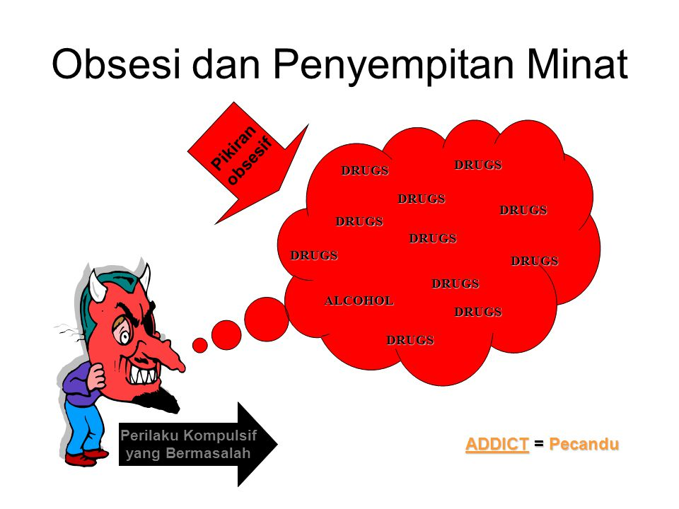 Obsesi dan Penyempitan Minat