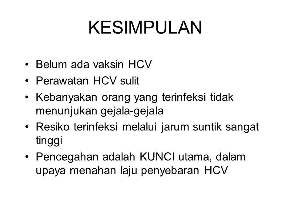 KESIMPULAN Belum ada vaksin HCV Perawatan HCV sulit