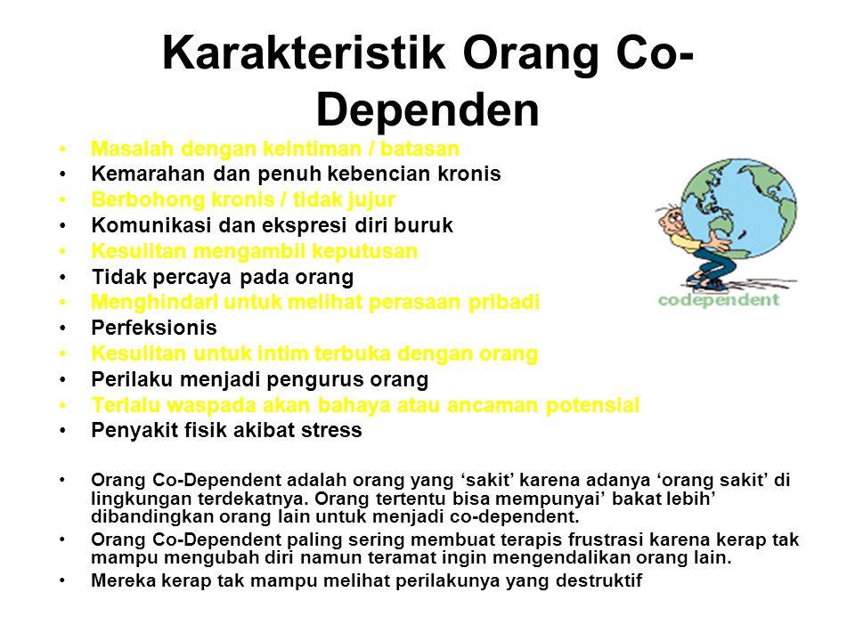 Karakteristik Orang Co-Dependen