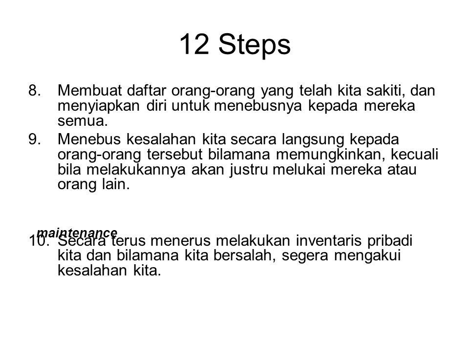12 Steps 8. Membuat daftar orang-orang yang telah kita sakiti, dan menyiapkan diri untuk menebusnya kepada mereka semua.