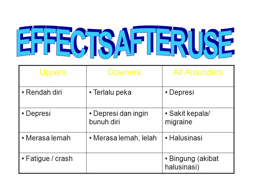 EFFECTS AFTER USE Uppers Downers All Arounders Rendah diri