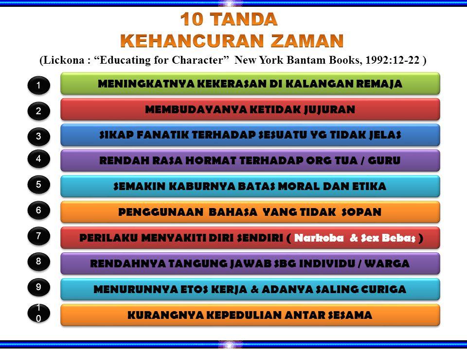10 TANDA KEHANCURAN ZAMAN