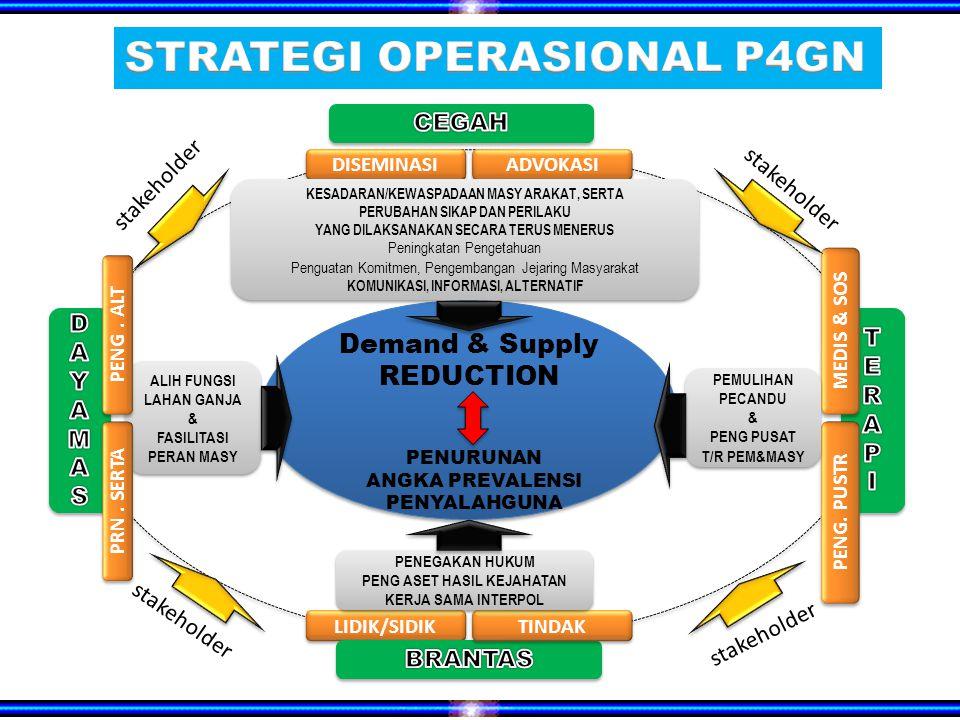 STRATEGI OPERASIONAL P4GN