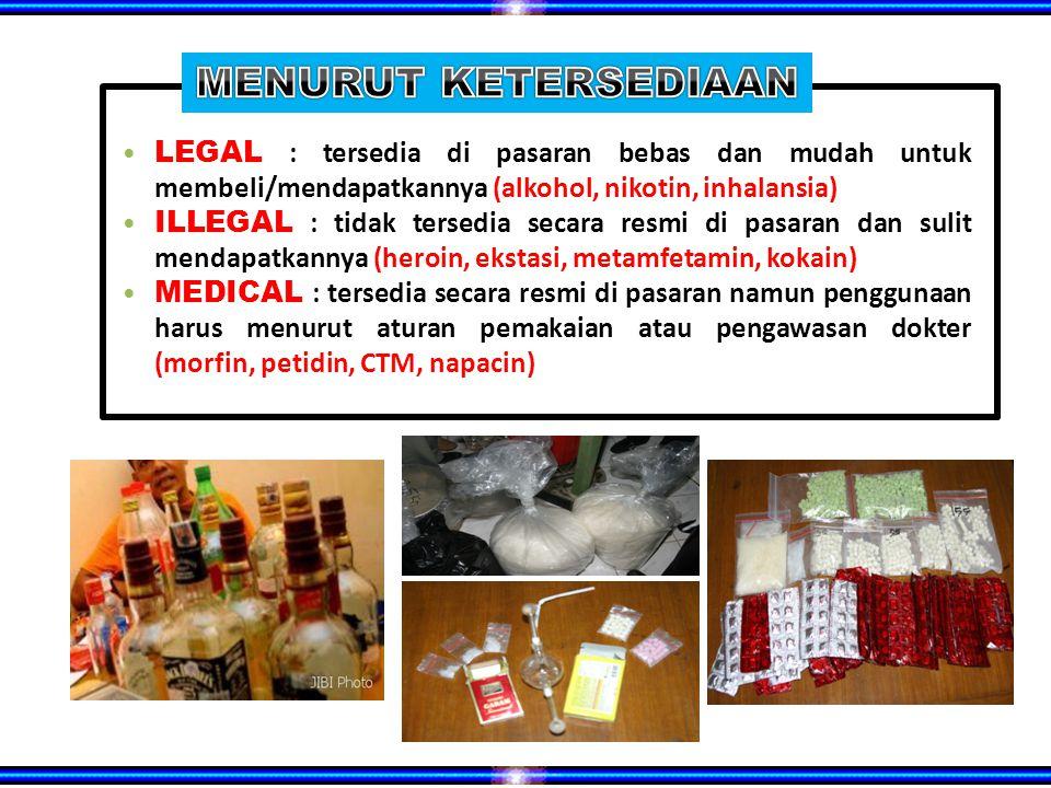 MENURUT KETERSEDIAAN LEGAL : tersedia di pasaran bebas dan mudah untuk membeli/mendapatkannya (alkohol, nikotin, inhalansia)
