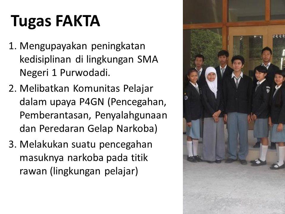 Tugas FAKTA Mengupayakan peningkatan kedisiplinan di lingkungan SMA Negeri 1 Purwodadi.