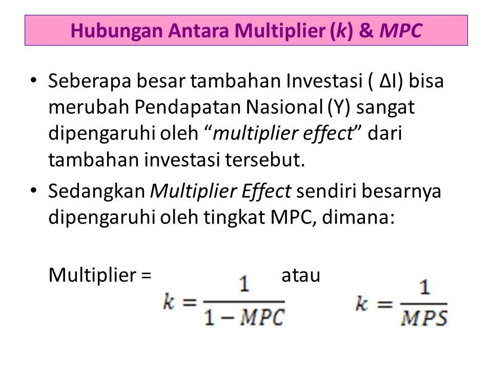 Hubungan Antara Multiplier (k) & MPC