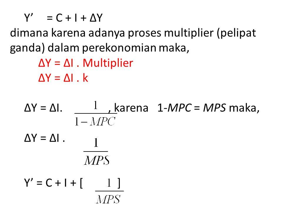 Y' = C + I + ΔY dimana karena adanya proses multiplier (pelipat ganda) dalam perekonomian maka, ΔY = ΔI .