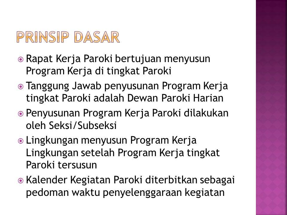 PRINSIP DASAR Rapat Kerja Paroki bertujuan menyusun Program Kerja di tingkat Paroki.