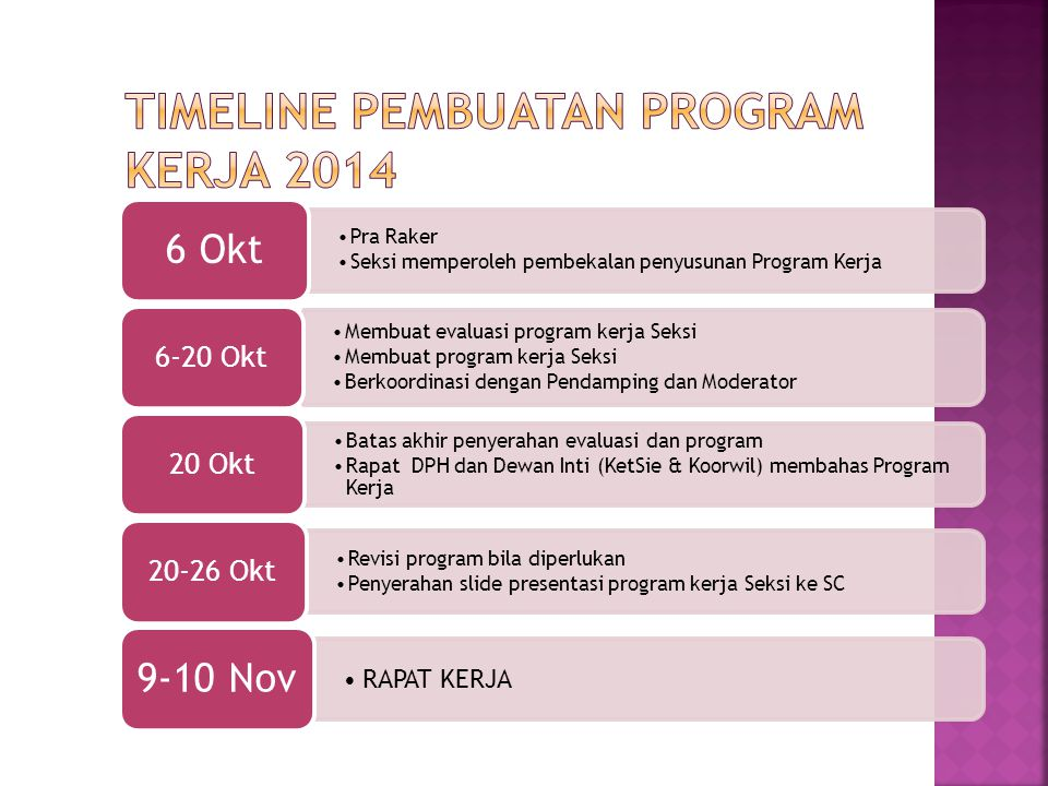Timeline Pembuatan Program Kerja 2014