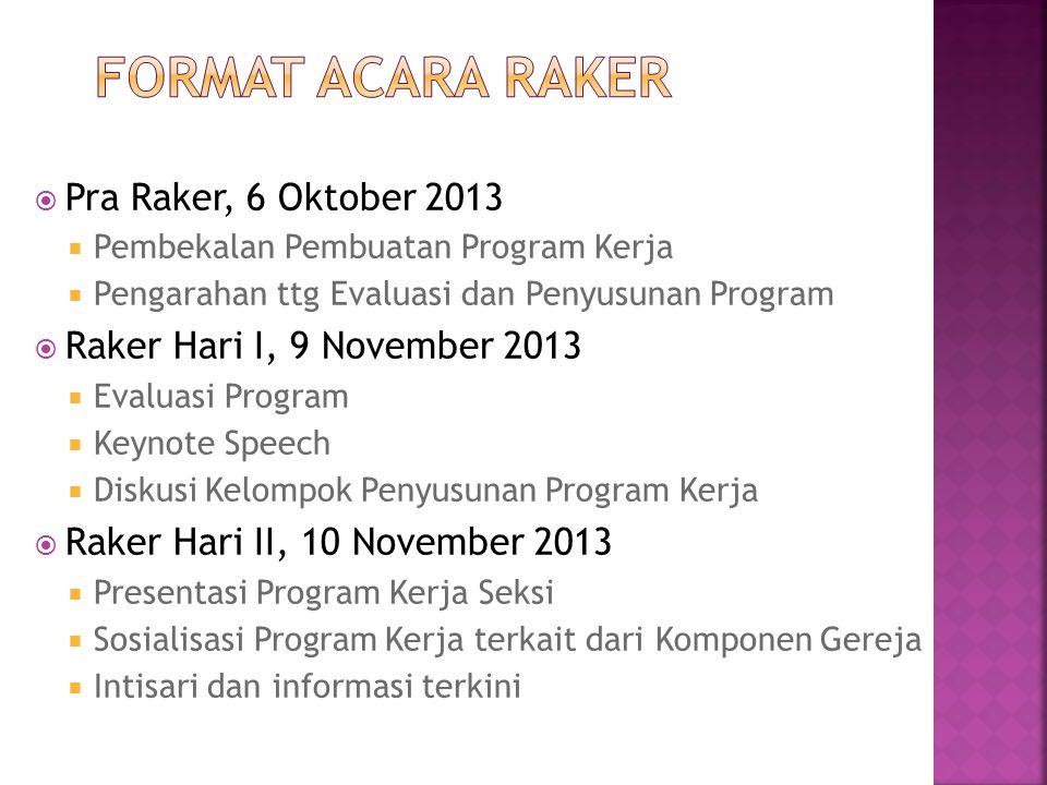 FORMAT ACARA RAKER Pra Raker, 6 Oktober 2013