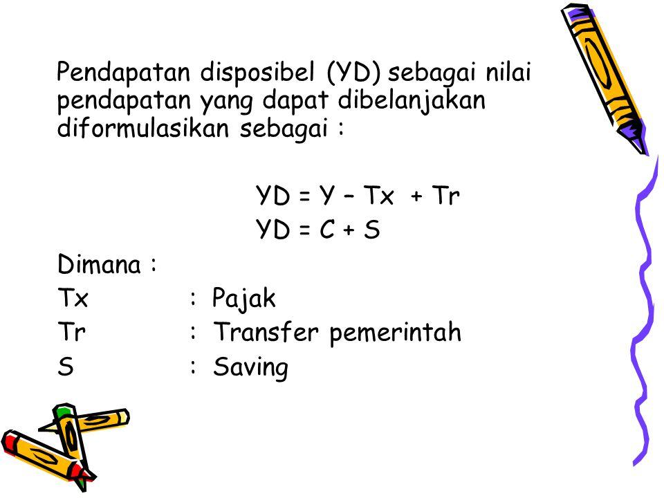 Pendapatan disposibel (YD) sebagai nilai pendapatan yang dapat dibelanjakan diformulasikan sebagai :