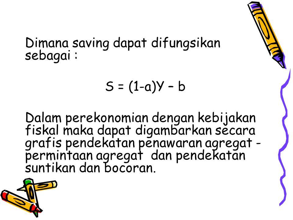 Dimana saving dapat difungsikan sebagai :