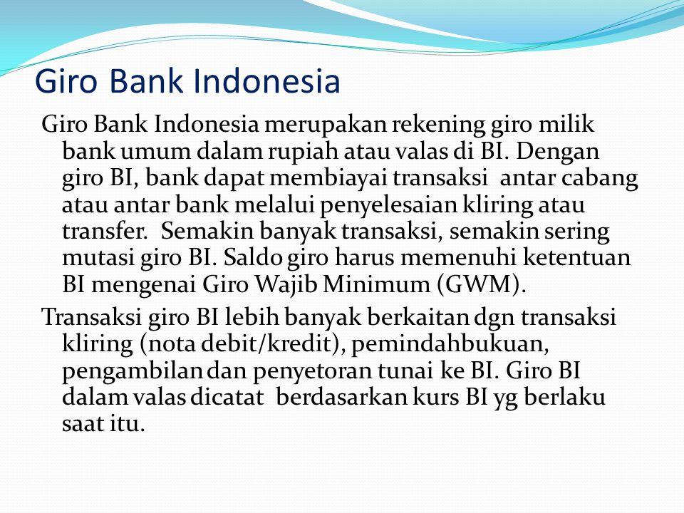 Giro Bank Indonesia