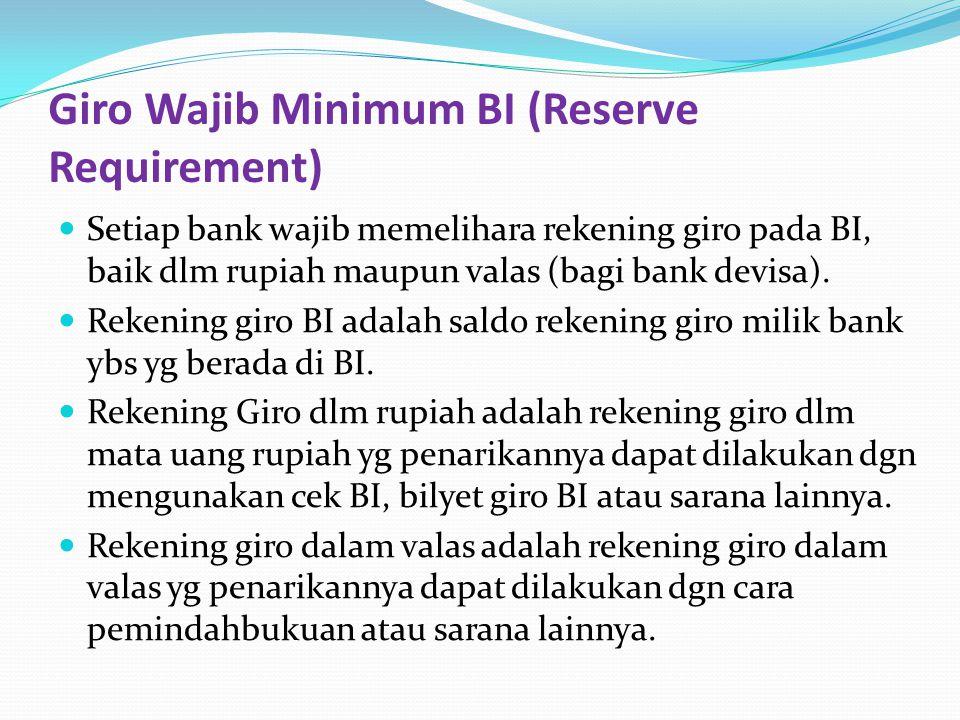 Giro Wajib Minimum BI (Reserve Requirement)
