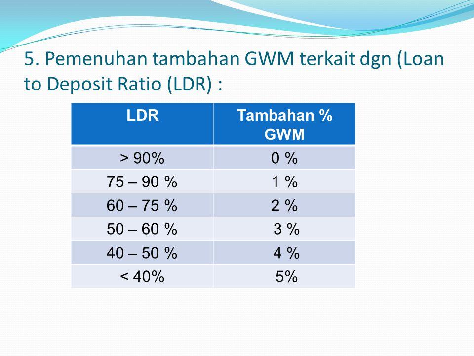 5. Pemenuhan tambahan GWM terkait dgn (Loan to Deposit Ratio (LDR) :