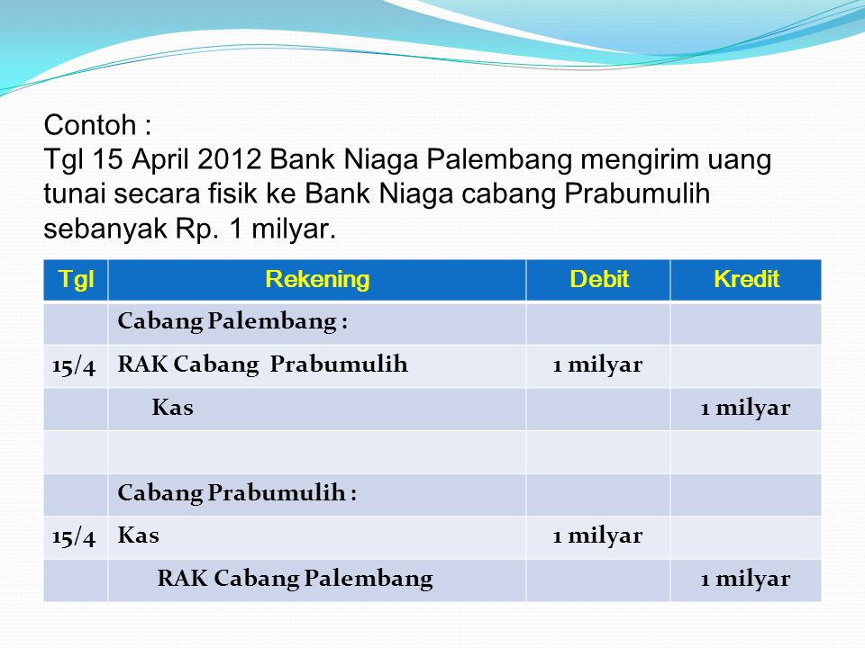 Contoh : Tgl 15 April 2012 Bank Niaga Palembang mengirim uang tunai secara fisik ke Bank Niaga cabang Prabumulih sebanyak Rp. 1 milyar.