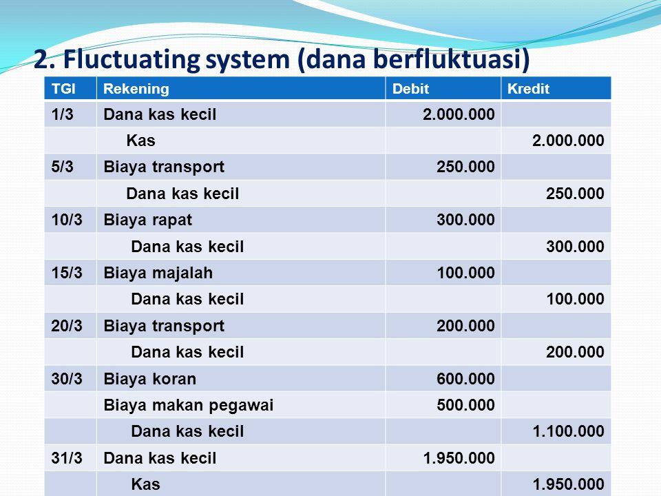 2. Fluctuating system (dana berfluktuasi)